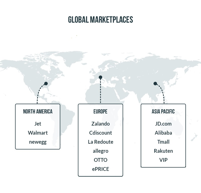 witailer-insights-marketplaces-landscape